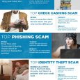 Almost all people in the world know how to use computers and internet. Users can do a lot of things over the internet but most were got scammed unknowingly. Innocent […]