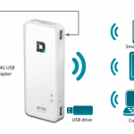 CES 2014: D-Link unveils world's first portable 11AC router and charger